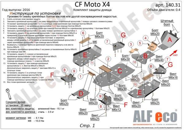 Комплект защиты для квадроцикла CF Moto X4