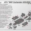 Защита для квадроцикла BRP Outlander Max 500/650/800 - Outlander 650/800 G1 Alfeco